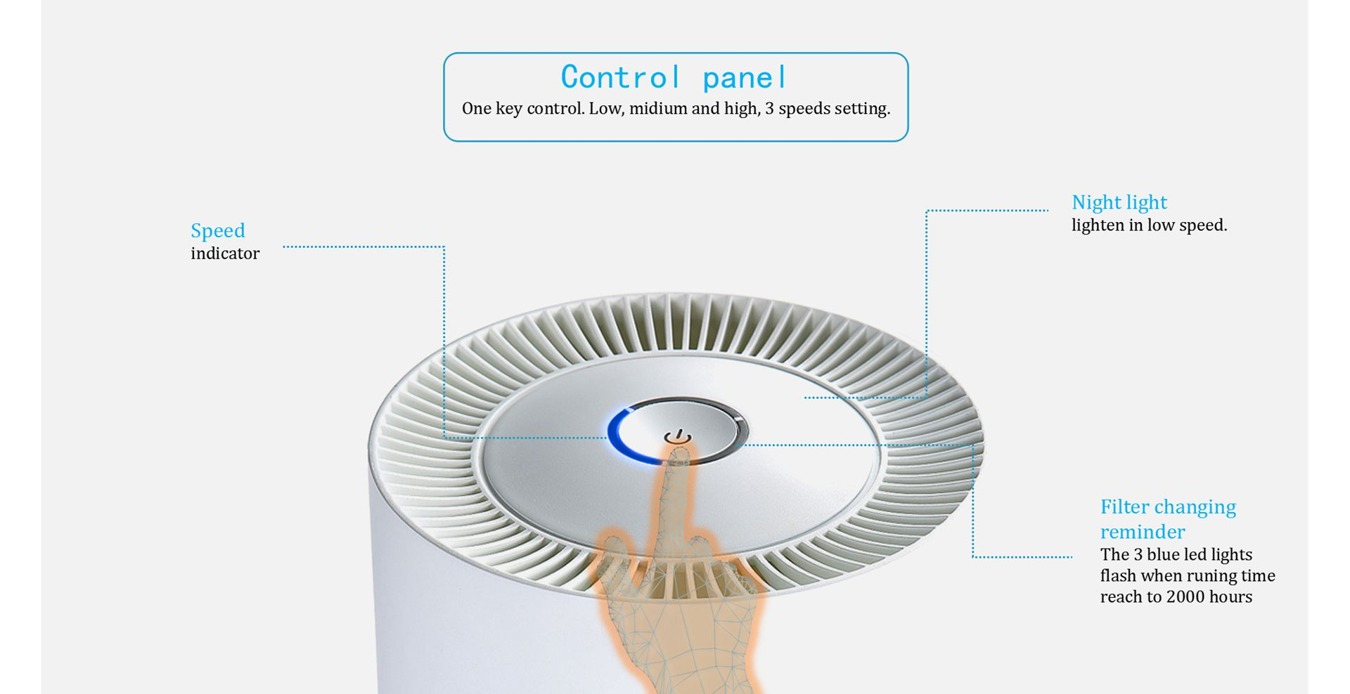 desktop air purifier-kj150